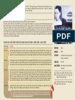 Tran Van On.pdf