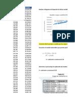 Regresión y Correlación lineal Simple.xlsx
