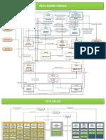 Peta Bisnis Proses Dan Relasi 2015