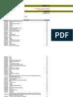Tabela Aliquotas Icms Produto Outubro 2017