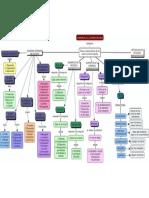 elementos de la admi.pptx