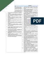 Análisis FODA CAMELIDOS.docx