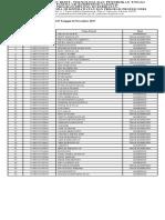 Hasil UKOM STIKES BWI.pdf