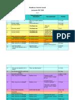 41_planificare_anuala.doc