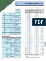 HARDNESS-TABLE.pdf