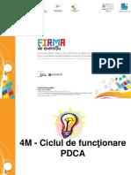 F II 4M Ciclul de Functionare PDCA