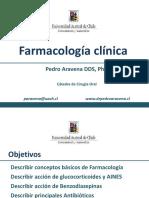 Farmacologia Clínica Cirugía Oral
