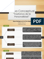 Mapaconceptualtrastornosdepersonalidad 150518172641 Lva1 App6891