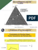 propiedadesdefluidosenelreservorioyanlisispvt-120810235941-phpapp02