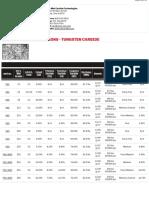 ISOGradeClassifications-TungstenCarbide