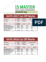 gate-cut-off-marks-ies-master.pdf