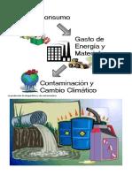 El consumo de recursos.docx