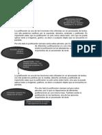 Karlos Antonio Hernandez de Lira 401 La Justificación Es Una de Las Funciones Más Utilizadas en Un Procesador de Textos