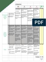 grading scheme communication plan