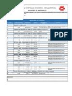 Modelo de Registro de Materiales