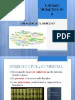 Sujetos_de_Derecho_unidad_IX_lunes_TT.pptx