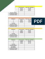 Datos Calidad Volumetrico Cloruros