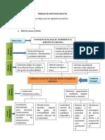 trabajo de investigación - marco lógico.docx