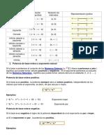 MATEMATICAS REMIEDIAL.docx