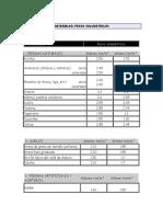 Pesos Volumetricos de Materiales