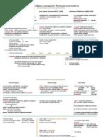 Recorrido cronológico y conceptual 2016-II.doc