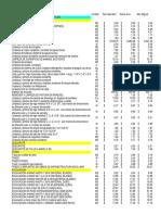 Costos FISDL.pdf