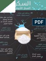السكر السم الناعم