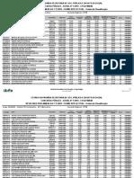 Resultado preliminar da 1a etapa - PMPB (prova objetiva)