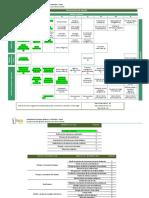 (734264885) Plan de Estudio Ingenieria Ambiental