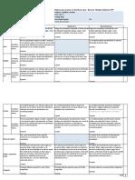 Rúbrica Actividad 2 Diseño Didactico Modelo de Clase