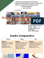 247071566-Cuadro-Comparativo-Arquitectura-Maya-Inca-Azteca.pdf