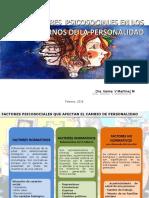FACTORES  PSICOSOCIALES EN LOS TRASTORNOS DE LA PERSONALIDAD. Dra Iraima Matyínez.odp