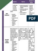 8 Ejes Politica Nacional de Turismo.doc