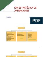 s01- Direcciòn Estartegica de Las Operaciones (1)