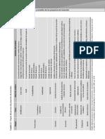 Pagina 44 de Proyectos de inversión.pdf