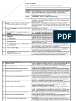 Physical Exam SP Detailed Notes (Update 11-5)