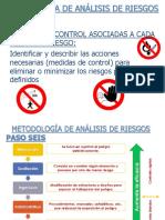 METODOLOGÍA DE ANÁLISIS DE RIESGOS MEDIDAS DE CONTROL ASOCIADAS A CADA PELIGRO Y RIESGO.pptx
