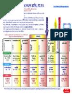 GRAFICO DE LAS DISPENSACIONES.pdf