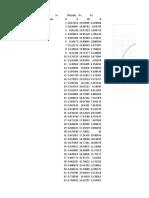 ED2 graph