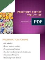 Pakistan Export Structure.ppt