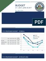 FY19 Budget Presentation