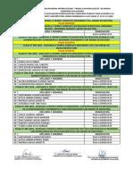 Resultados de Evaluación Curricular Plazas 01 Al 15 2018 Nombramiento de Docentes