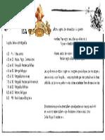 Logiěsitca ISA