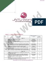 Mobile Application Development Question Bank.pdf