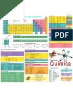 Química - Tabela Periódica do Elementos