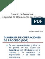 Estudio de Metodos _ DOP (LMANSILLA)