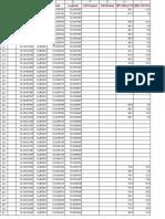 Table View Data Versova