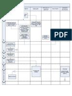 ADSD-S Allocation Process Flowchart - Nov2010