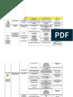 014 (16-2) Waste Analysis Checklist Bp