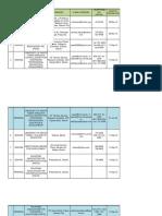 Cpd provider Teachers 22318